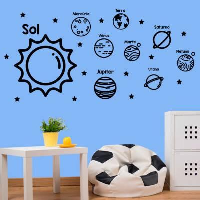 Adesivo De Parede Sistema Solar 2