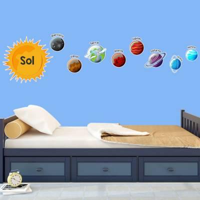 Adesivo De Parede Sistema Solar 1