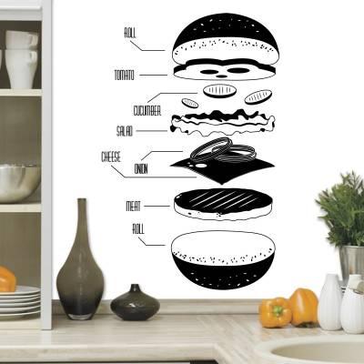 Adesivo de Parede Cozinha Camadas Lanche
